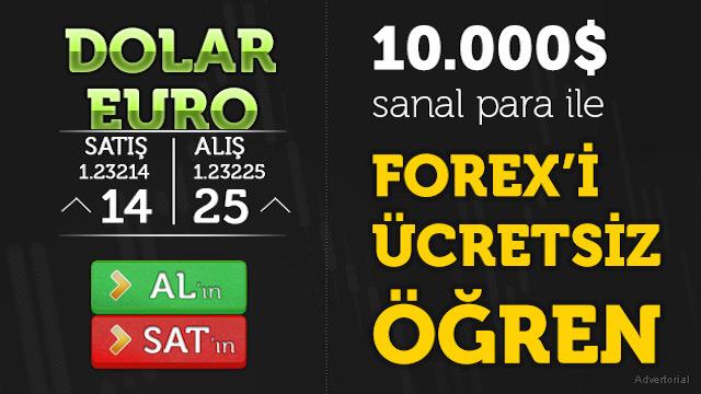 Forex 10000