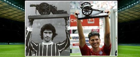Müller: Gomez Rekorumu Geçebilir