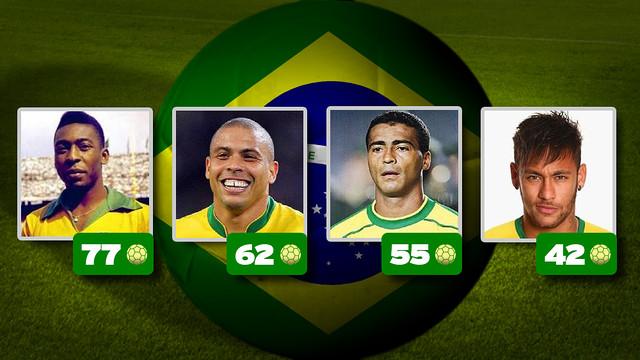 Neymar'ın 6 golü kaldı