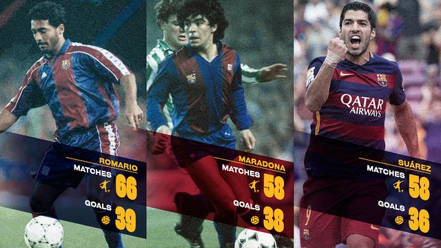 Maradona ve Romario'nun izinde...